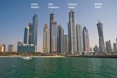 Holiday apartment 1394112 for 4 persons in Dubai Marina